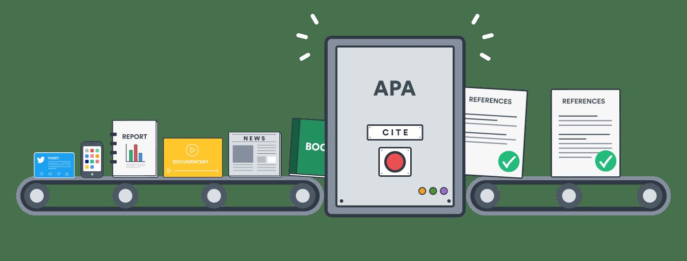 APA Generator